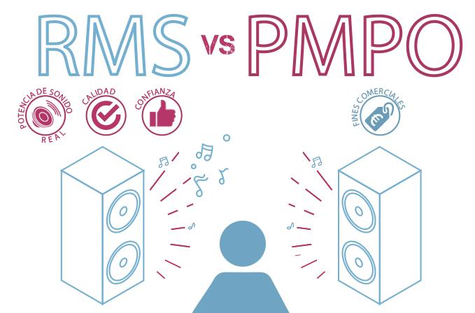 RMS y PMPO ¿qué es?
